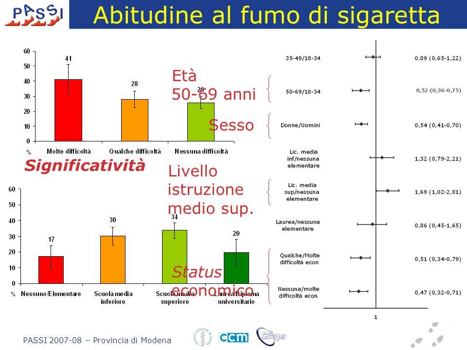 Abitudine al fumo di sigaretta Significatività Sesso Status economico Livello istruzione medio sup. PASSI 2007-08 – Provincia di Modena Età 50-69 anni