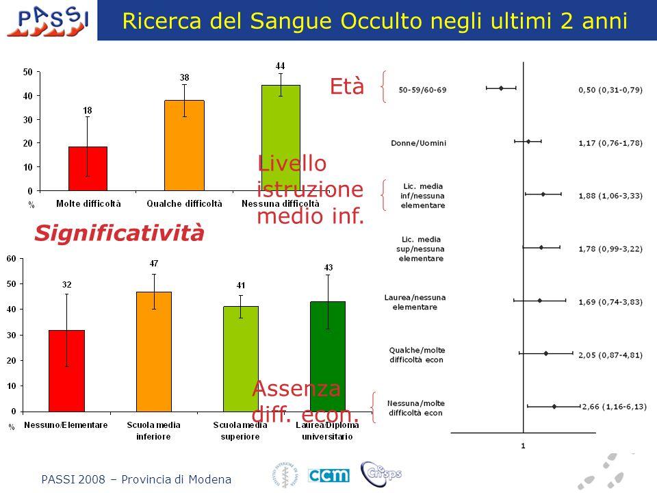 Ricerca del Sangue Occulto negli ultimi 2 anni Significatività Età PASSI 2008 – Provincia di Modena Livello istruzione medio inf. Assenza diff. econ.