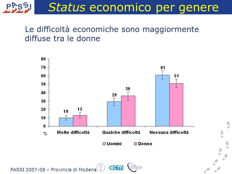 Status economico per genere Le difficoltà economiche sono maggiormente diffuse tra le donne PASSI 2007-08 – Provincia di Modena