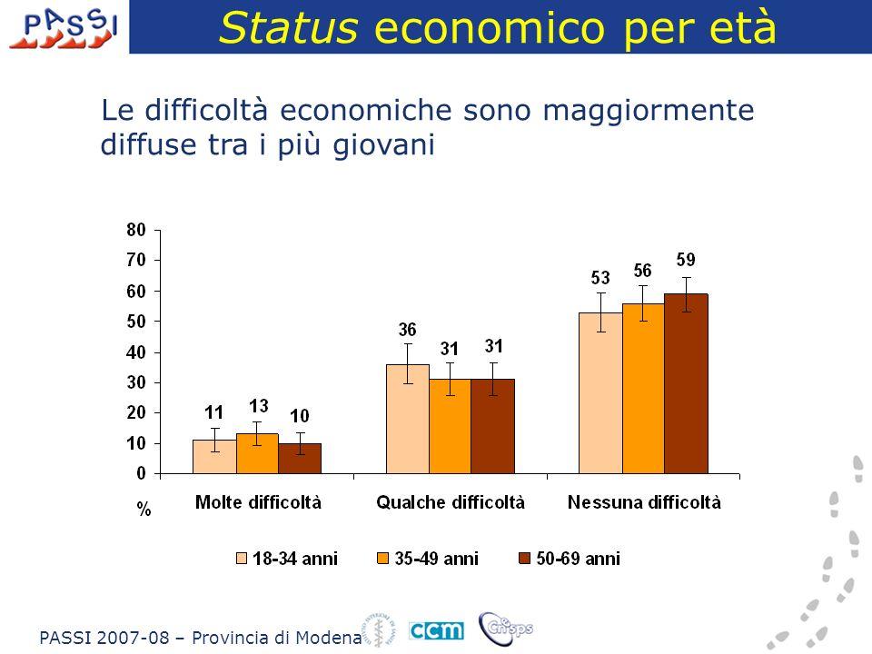 Status economico per età Le difficoltà economiche sono maggiormente diffuse tra i più giovani PASSI 2007-08 – Provincia di Modena