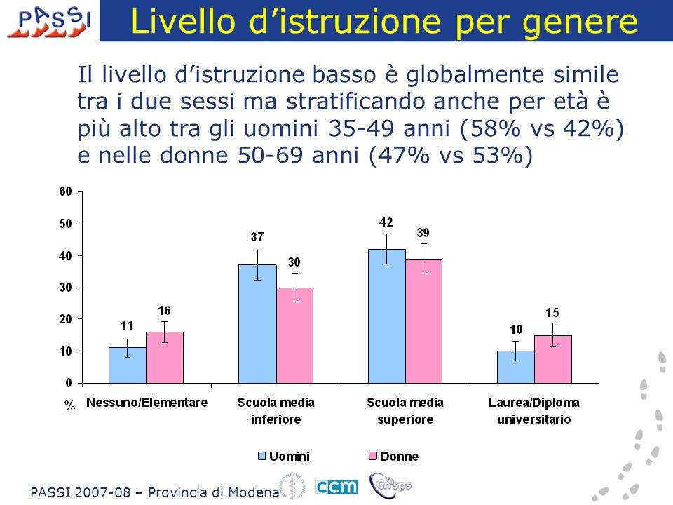Livello distruzione per genere Il livello distruzione basso è globalmente simile tra i due sessi ma stratificando anche per età è più alto tra gli uom