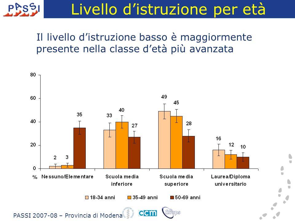 Livello distruzione per età Il livello distruzione basso è maggiormente presente nella classe detà più avanzata PASSI 2007-08 – Provincia di Modena