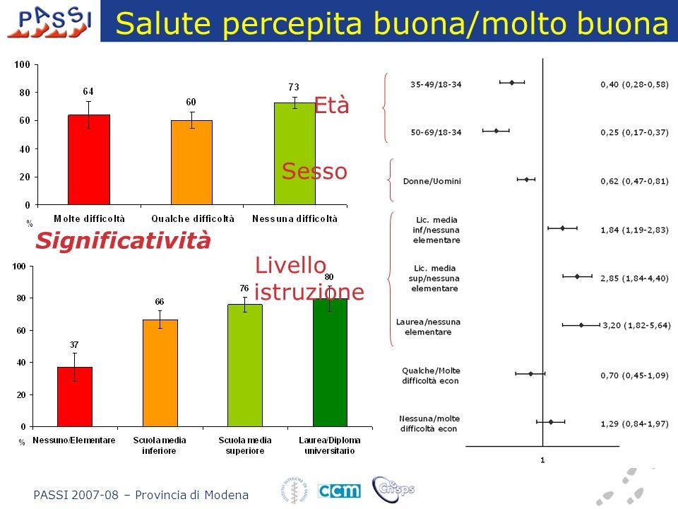 Salute percepita buona/molto buona PASSI 2007-08 – Provincia di Modena Significatività Età Sesso Livello istruzione