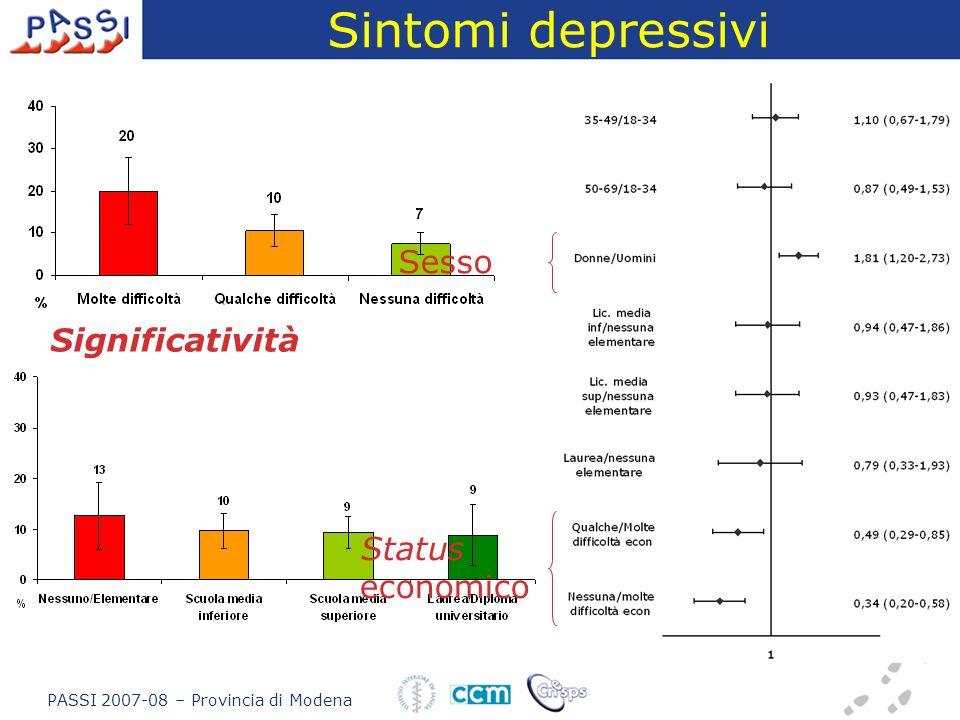 Sintomi depressivi Significatività Sesso Status economico PASSI 2007-08 – Provincia di Modena