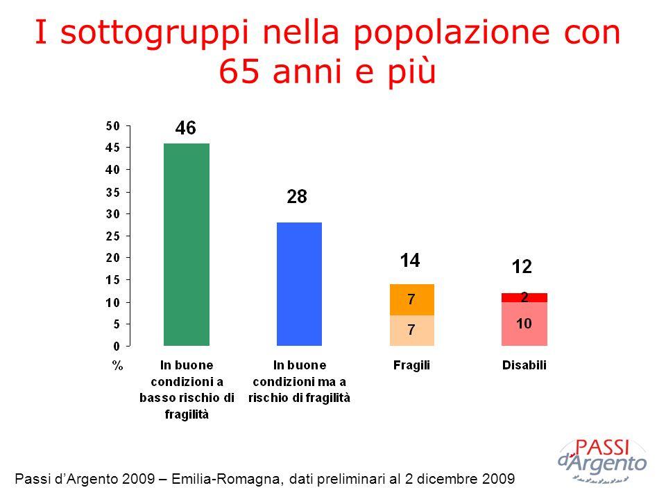 I sottogruppi nella popolazione con 65 anni e più Passi dArgento 2009 – Emilia-Romagna, dati preliminari al 2 dicembre 2009