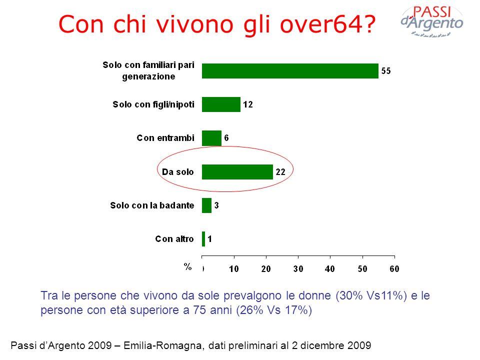 Con chi vivono gli over64? Tra le persone che vivono da sole prevalgono le donne (30% Vs11%) e le persone con età superiore a 75 anni (26% Vs 17%) Pas