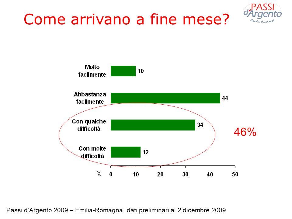 Come arrivano a fine mese? 46% Passi dArgento 2009 – Emilia-Romagna, dati preliminari al 2 dicembre 2009