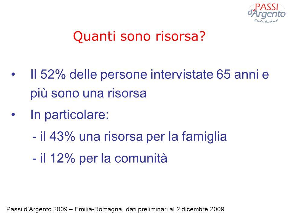 Quanti sono risorsa? Il 52% delle persone intervistate 65 anni e più sono una risorsa In particolare: - il 43% una risorsa per la famiglia - il 12% pe
