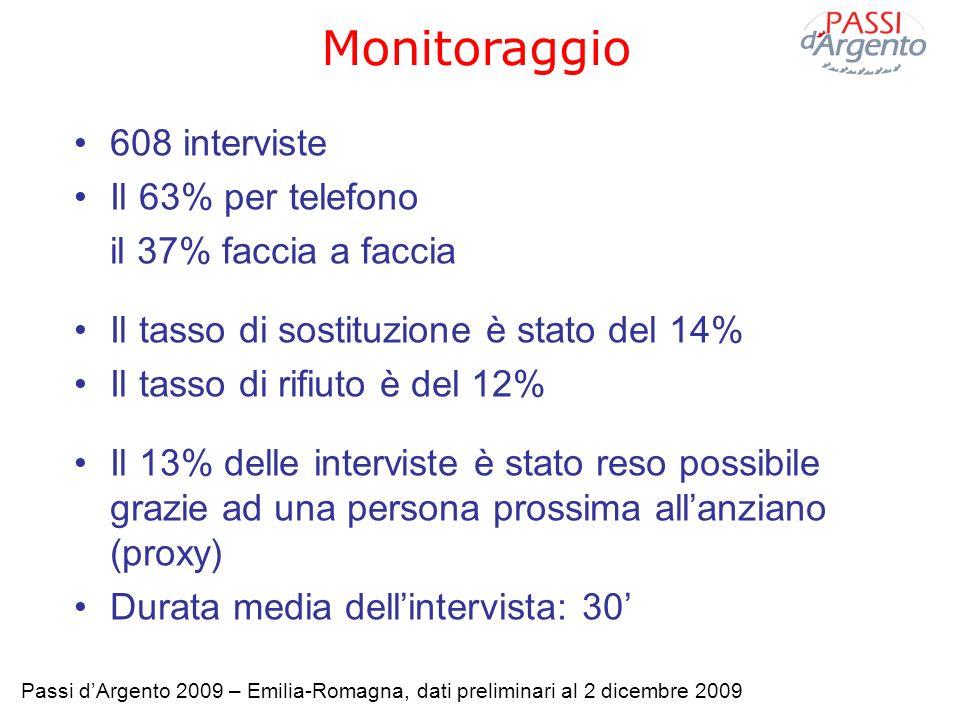 Monitoraggio 608 interviste Il 63% per telefono il 37% faccia a faccia Il tasso di sostituzione è stato del 14% Il tasso di rifiuto è del 12% Il 13% d