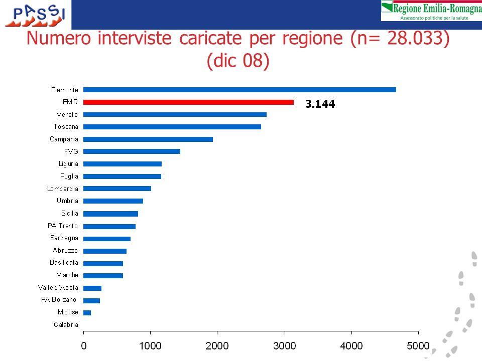 Numero interviste caricate per regione (n= 28.033) (dic 08)