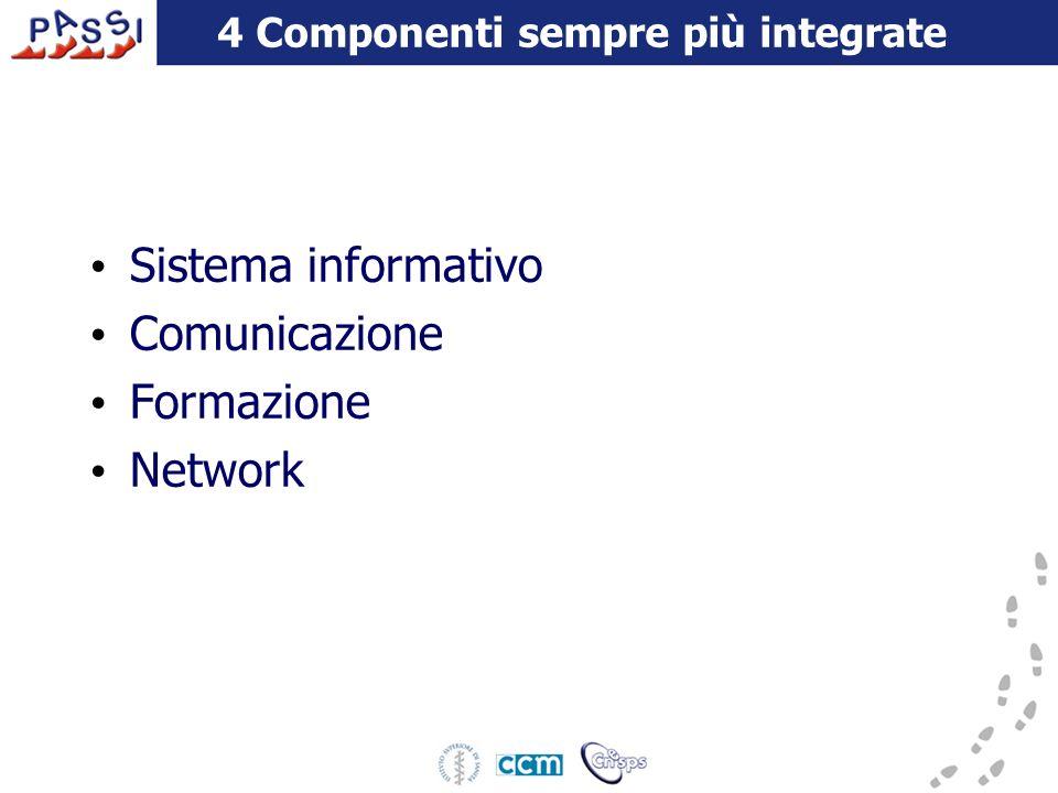 4 Componenti sempre più integrate Sistema informativo Comunicazione Formazione Network