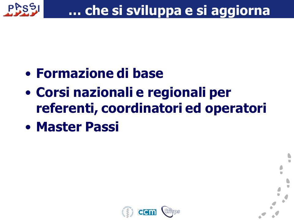 … che si sviluppa e si aggiorna Formazione di base Corsi nazionali e regionali per referenti, coordinatori ed operatori Master Passi