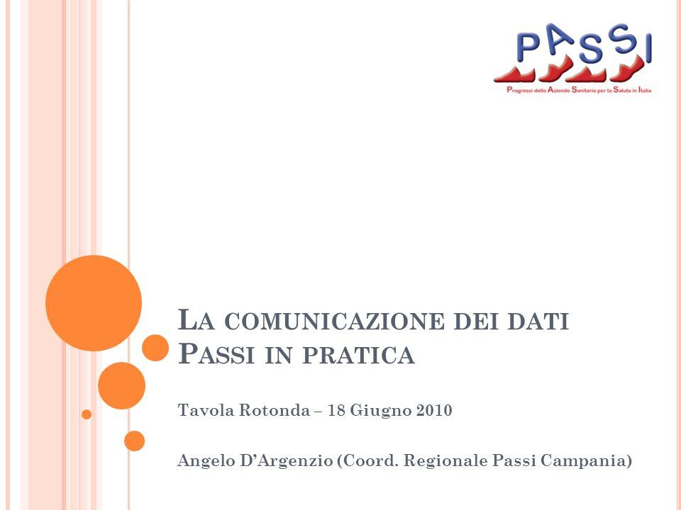 L A COMUNICAZIONE DEI DATI P ASSI IN PRATICA Tavola Rotonda – 18 Giugno 2010 Angelo DArgenzio (Coord. Regionale Passi Campania)