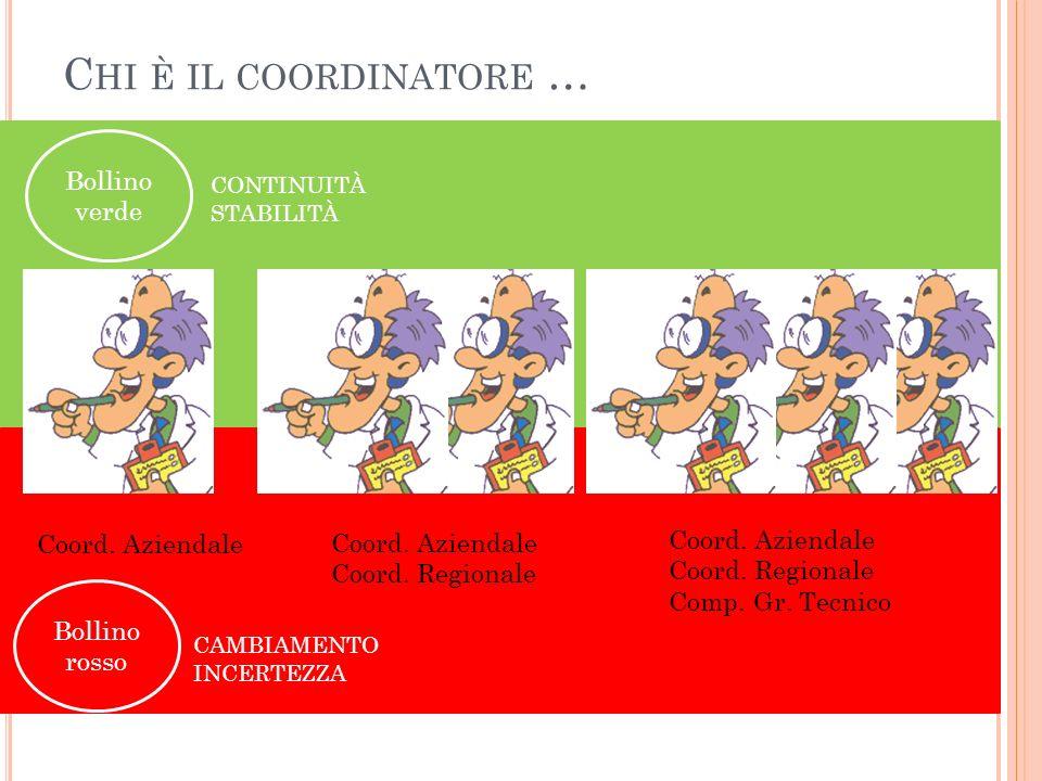 C HI È IL COORDINATORE … Coord. Aziendale Coord. Regionale Coord.