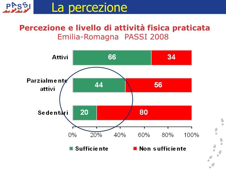 La percezione Percezione e livello di attività fisica praticata Emilia-Romagna PASSI 2008
