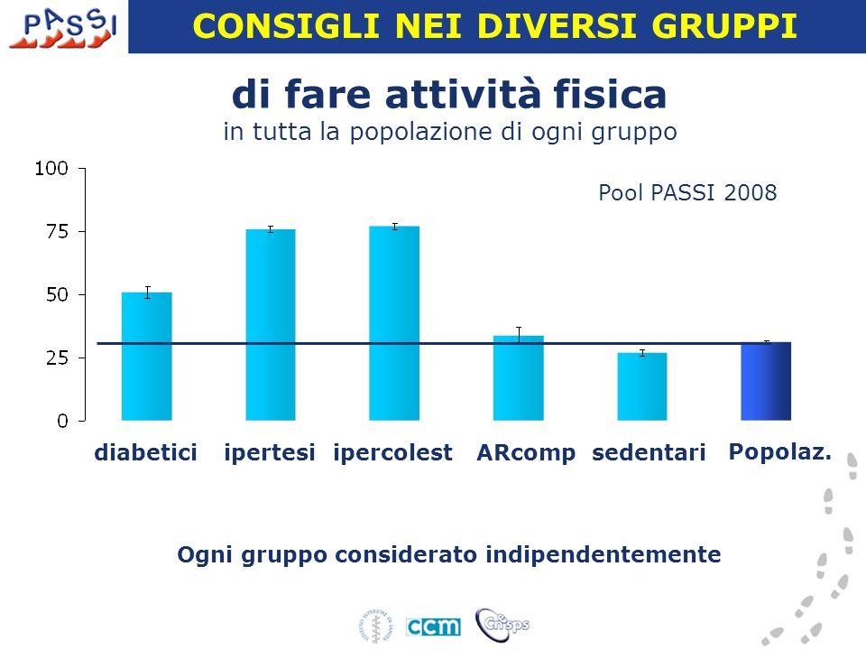 CONSIGLI NEI DIVERSI GRUPPI Pool PASSI 2008 ipertesiARcompdiabeticisedentariipercolest di fare attività fisica in tutta la popolazione di ogni gruppo
