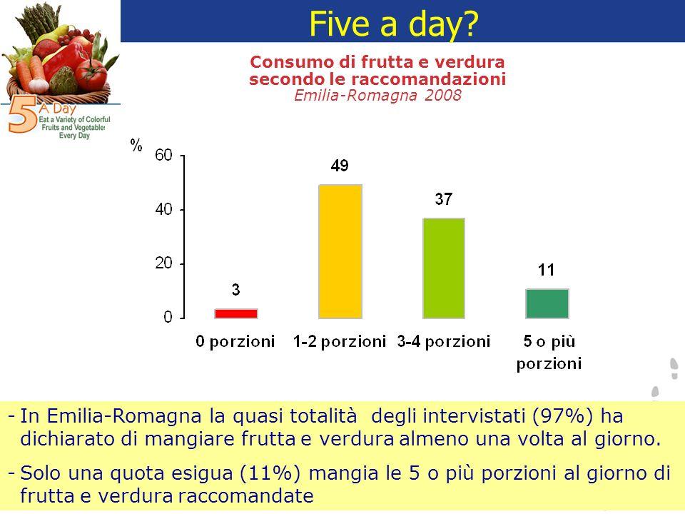 Five a day? Consumo di frutta e verdura secondo le raccomandazioni Emilia-Romagna 2008 -In Emilia-Romagna la quasi totalità degli intervistati (97%) h