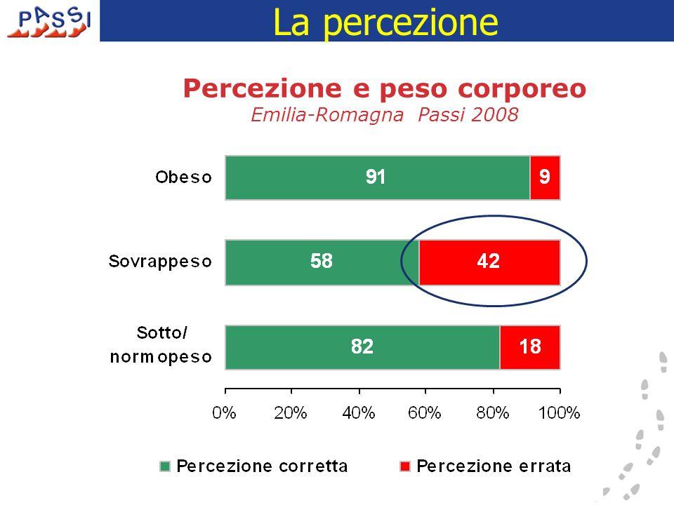La percezione Percezione e peso corporeo Emilia-Romagna Passi 2008