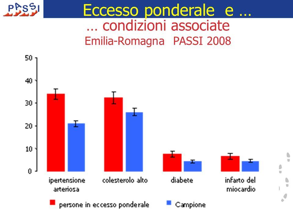 … condizioni associate Emilia-Romagna PASSI 2008 Eccesso ponderale e …