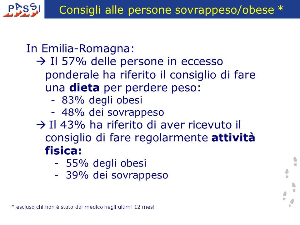 Consigli alle persone sovrappeso/obese * In Emilia-Romagna: Il 57% delle persone in eccesso ponderale ha riferito il consiglio di fare una dieta per p