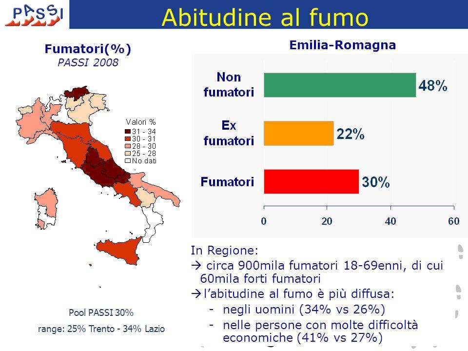 Fumatori(%) PASSI 2008 Pool PASSI 30% range: 25% Trento - 34% Lazio Emilia-Romagna In Regione: circa 900mila fumatori 18-69enni, di cui 60mila forti f