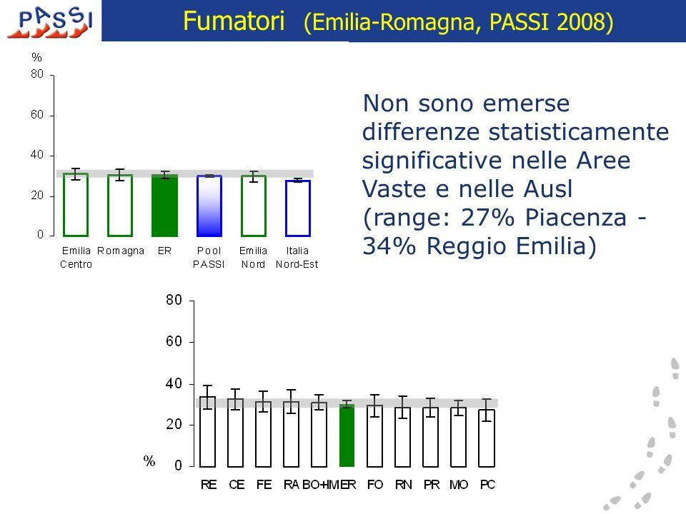 Non sono emerse differenze statisticamente significative nelle Aree Vaste e nelle Ausl (range: 27% Piacenza - 34% Reggio Emilia) Fumatori (Emilia-Roma