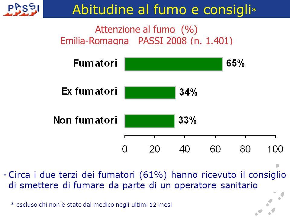 Abitudine al fumo e consigli * * escluso chi non è stato dal medico negli ultimi 12 mesi Attenzione al fumo (%) Emilia-Romagna PASSI 2008 (n. 1.401) -