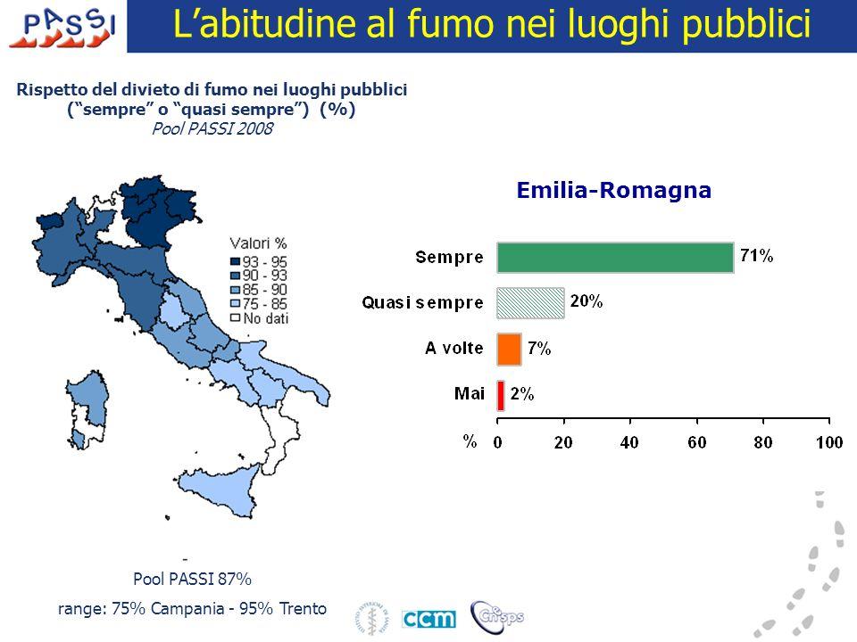 Labitudine al fumo nei luoghi pubblici Rispetto del divieto di fumo nei luoghi pubblici (sempre o quasi sempre) (%) Pool PASSI 2008 Emilia-Romagna Poo