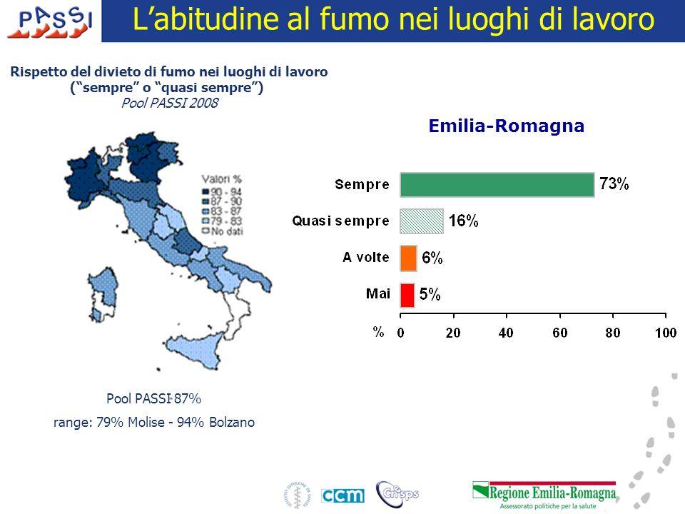 Labitudine al fumo nei luoghi di lavoro Rispetto del divieto di fumo nei luoghi di lavoro (sempre o quasi sempre) Pool PASSI 2008 Emilia-Romagna Pool