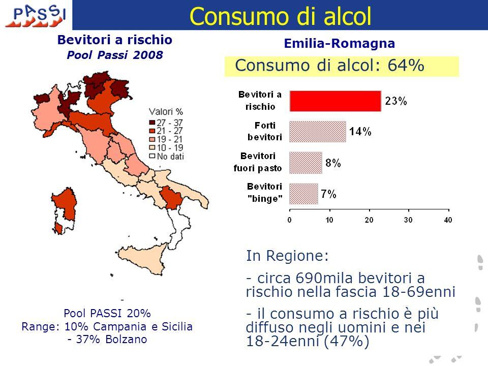 Bevitori a rischio Pool Passi 2008 Pool PASSI 20% Range: 10% Campania e Sicilia - 37% Bolzano Emilia-Romagna Consumo di alcol: 64% In Regione: - circa