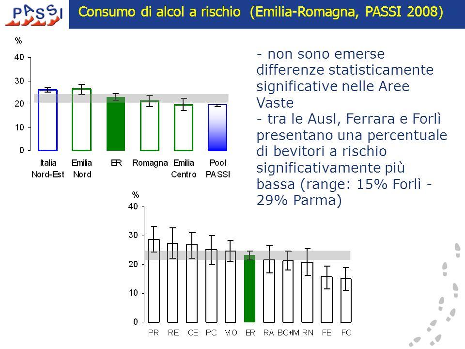 Consumo di alcol a rischio (Emilia-Romagna, PASSI 2008) - non sono emerse differenze statisticamente significative nelle Aree Vaste - tra le Ausl, Fer