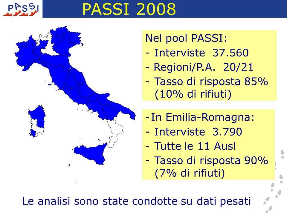 PASSI 2008 Le analisi sono state condotte su dati pesati Nel pool PASSI: - Interviste 37.560 - Regioni/P.A. 20/21 - Tasso di risposta 85% (10% di rifi