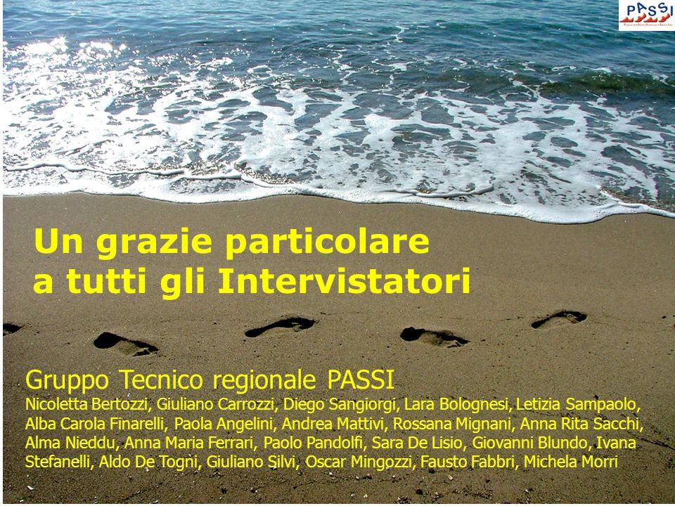 Un grazie particolare a tutti gli Intervistatori Gruppo Tecnico regionale PASSI Nicoletta Bertozzi, Giuliano Carrozzi, Diego Sangiorgi, Lara Bolognesi