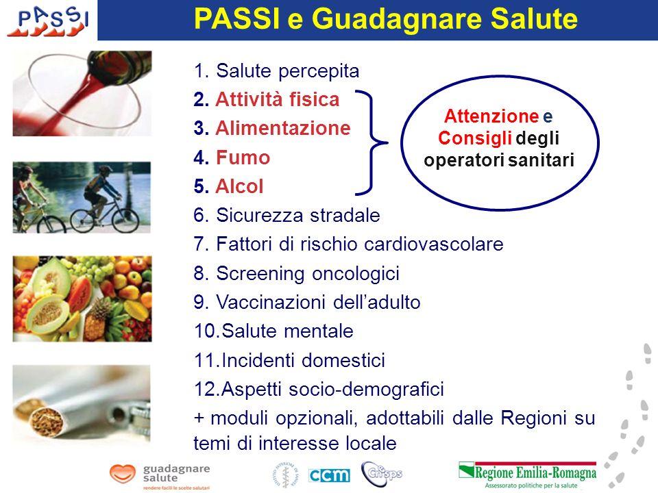 Non sono emerse differenze statisticamente significative nelle Aree Vaste e nelle Ausl (range: 27% Piacenza - 34% Reggio Emilia) Fumatori (Emilia-Romagna, PASSI 2008)