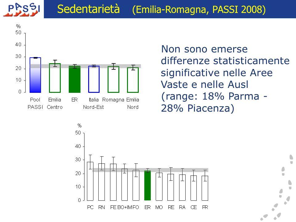 Non sono emerse differenze statisticamente significative nelle Aree Vaste e nelle Ausl (range: 18% Parma - 28% Piacenza) Sedentarietà (Emilia-Romagna,