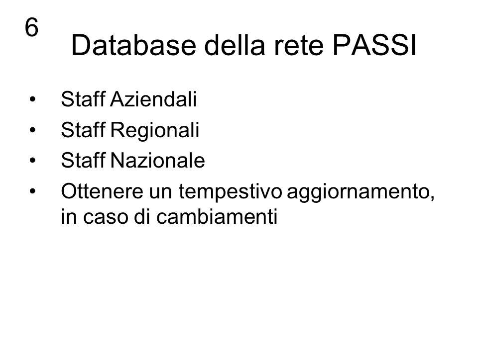 Database della rete PASSI Staff Aziendali Staff Regionali Staff Nazionale Ottenere un tempestivo aggiornamento, in caso di cambiamenti 6