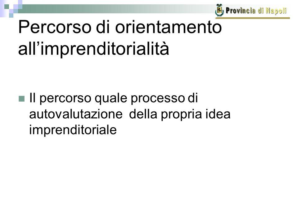 Percorso di orientamento allimprenditorialità Il percorso quale processo di autovalutazione della propria idea imprenditoriale