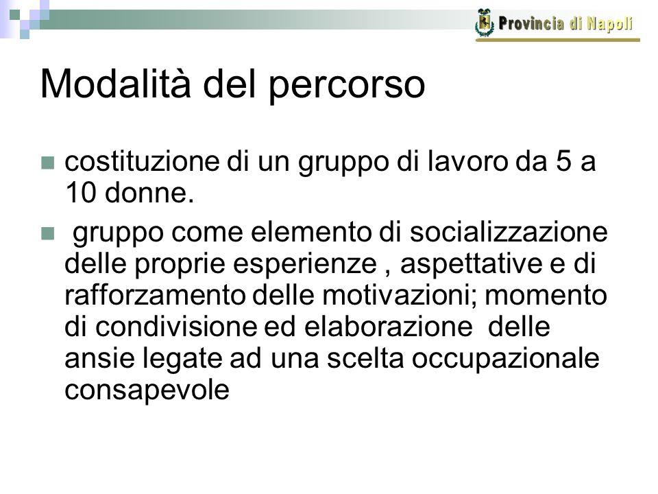 Modalità del percorso costituzione di un gruppo di lavoro da 5 a 10 donne.