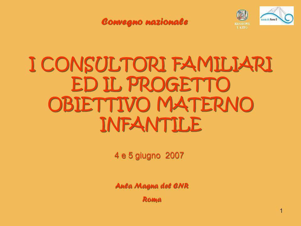 1 I CONSULTORI FAMILIARI ED IL PROGETTO OBIETTIVO MATERNO INFANTILE 4 e 5 giugno 2007 Convegno nazionale Aula Magna del CNR Roma Aula Magna del CNR Ro
