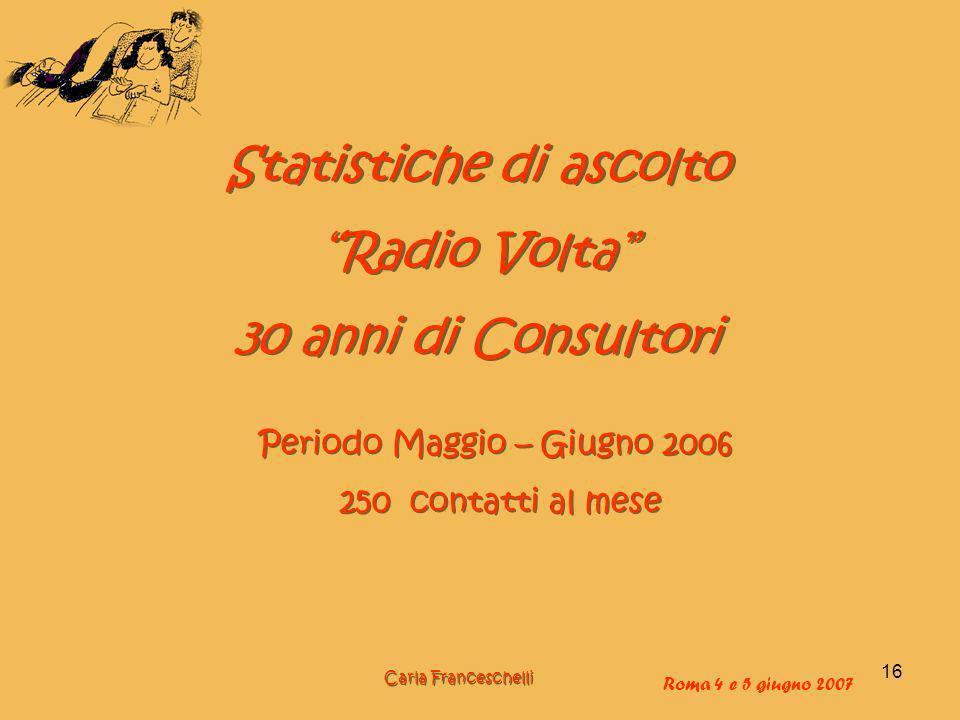16 Statistiche di ascolto Radio Volta 30 anni di Consultori Statistiche di ascolto Radio Volta 30 anni di Consultori Periodo Maggio – Giugno 2006 250