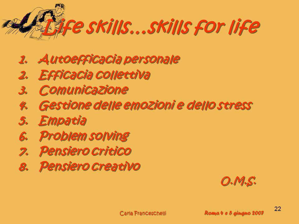 22 Life skills…skills for life 1.Autoefficacia personale 2.Efficacia collettiva 3.Comunicazione 4.Gestione delle emozioni e dello stress 5.Empatia 6.Problem solving 7.Pensiero critico 8.Pensiero creativo O.M.S.