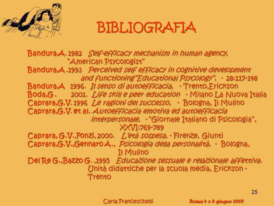 25 BIBLIOGRAFIA Bandura,A. 1982 Self-efficacy mechanism in human agency, American Psycologist Bandura,A.1993 Perceived self efficacy in cognitive deve