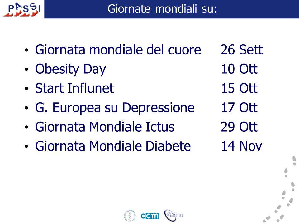 Giornate mondiali su: Giornata mondiale del cuore26 Sett Obesity Day10 Ott Start Influnet15 Ott G. Europea su Depressione17 Ott Giornata Mondiale Ictu