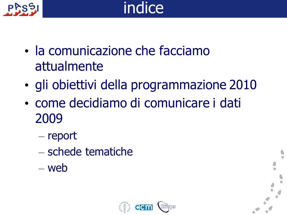 indice la comunicazione che facciamo attualmente gli obiettivi della programmazione 2010 come decidiamo di comunicare i dati 2009 – report – schede te