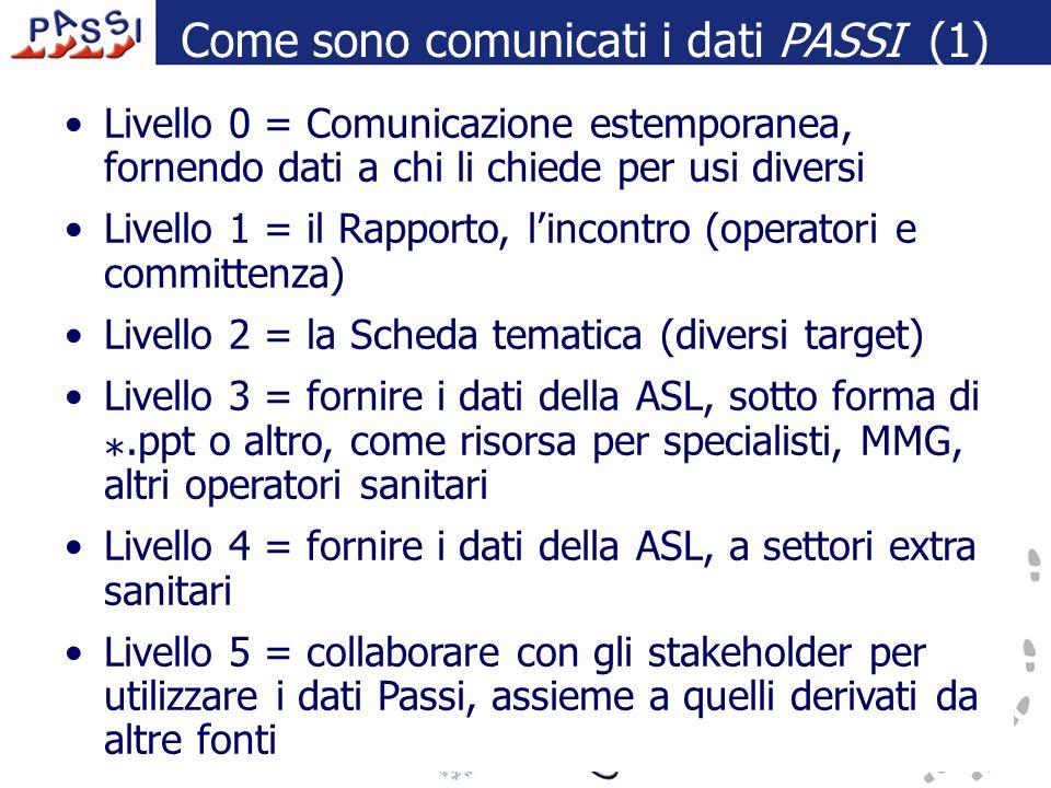 Come sono comunicati i dati PASSI (1) Livello 0 = Comunicazione estemporanea, fornendo dati a chi li chiede per usi diversi Livello 1 = il Rapporto, l