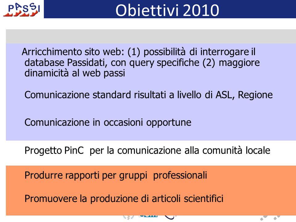 Obiettivi 2010 Arricchimento sito web: (1) possibilità di interrogare il database Passidati, con query specifiche (2) maggiore dinamicità al web passi