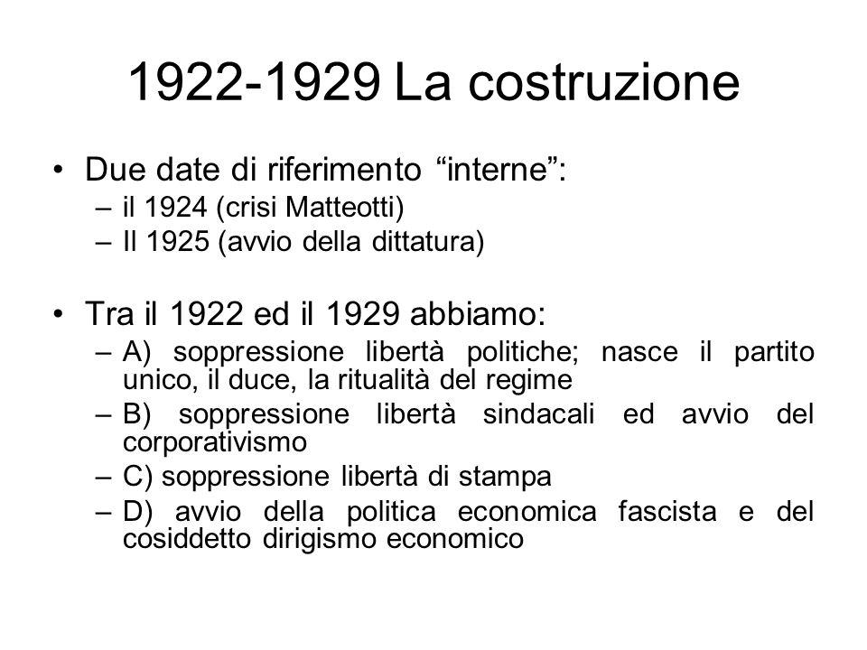 1922-1929 La costruzione Due date di riferimento interne: –il 1924 (crisi Matteotti) –Il 1925 (avvio della dittatura) Tra il 1922 ed il 1929 abbiamo: