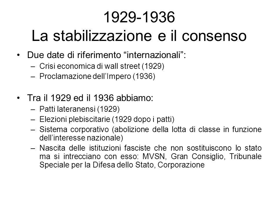 1929-1936 La stabilizzazione e il consenso Due date di riferimento internazionali: –Crisi economica di wall street (1929) –Proclamazione dellImpero (1