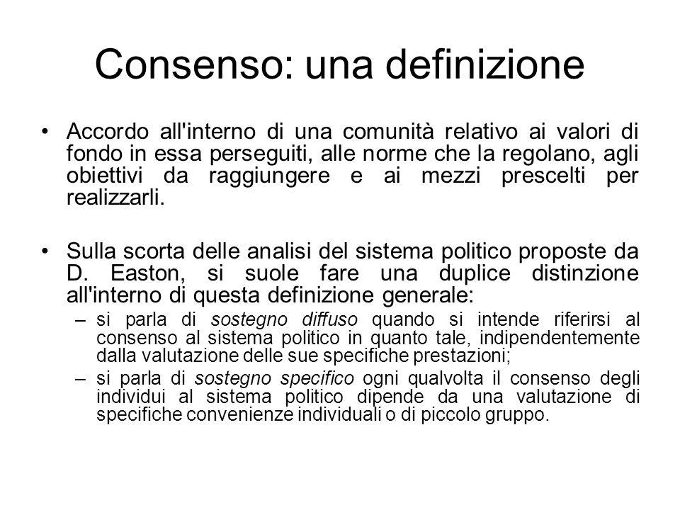 Consenso: una definizione Accordo all'interno di una comunità relativo ai valori di fondo in essa perseguiti, alle norme che la regolano, agli obietti