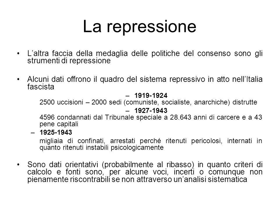 La repressione Laltra faccia della medaglia delle politiche del consenso sono gli strumenti di repressione Alcuni dati offrono il quadro del sistema r